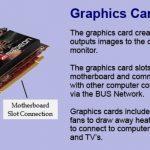 How to Plug Monitor into Motherboard or GPU?